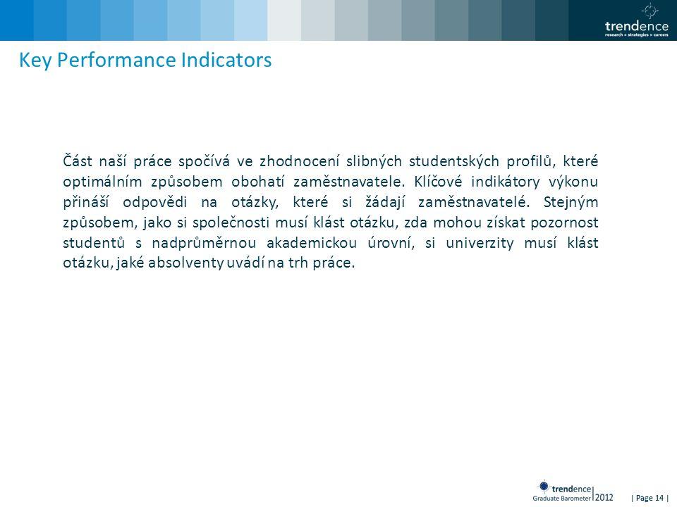 | Page 14 | Key Performance Indicators Část naší práce spočívá ve zhodnocení slibných studentských profilů, které optimálním způsobem obohatí zaměstnavatele.