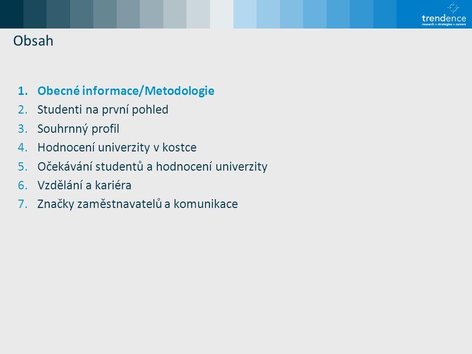 Obsah 1.Obecné informace/Metodologie 2.Studenti na první pohled 3.Souhrnný profil 4.Hodnocení univerzity v kostce 5.Očekávání studentů a hodnocení uni