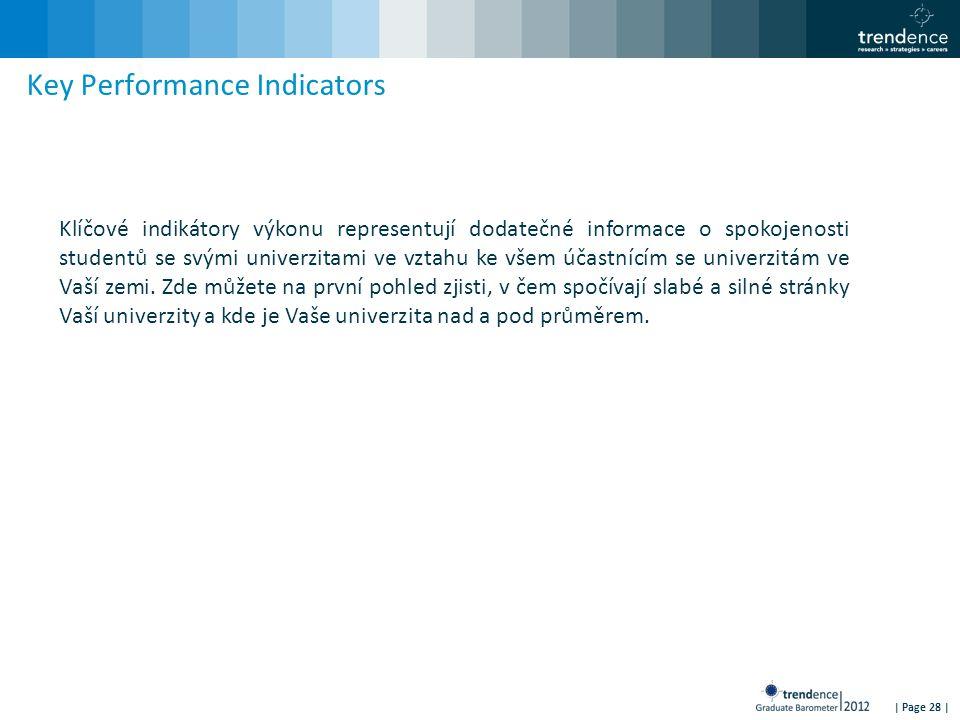 | Page 28 | Key Performance Indicators Klíčové indikátory výkonu representují dodatečné informace o spokojenosti studentů se svými univerzitami ve vztahu ke všem účastnícím se univerzitám ve Vaší zemi.