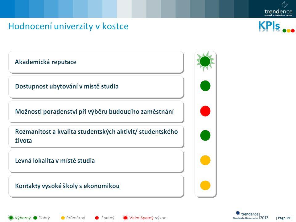 | Page 29 | Hodnocení univerzity v kostce VýbornýDobrýPrůměrnýŠpatnýVelmi špatný výkon