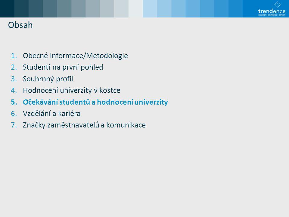 Obsah 1.Obecné informace/Metodologie 2.Studenti na první pohled 3.Souhrnný profil 4.Hodnocení univerzity v kostce 5.Očekávání studentů a hodnocení univerzity 6.Vzdělání a kariéra 7.Značky zaměstnavatelů a komunikace