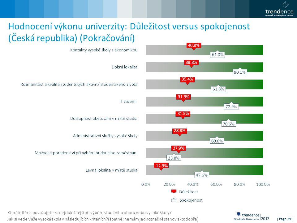 | Page 39 | Hodnocení výkonu univerzity: Důležitost versus spokojenost (Česká republika) (Pokračování) Která kritéria považujete za nejdůležitější při výběru studijního oboru nebo vysoké školy.