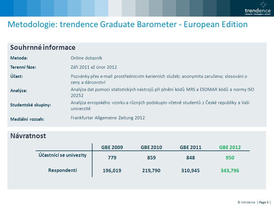 © trendence | Page 5 | Metodologie: trendence Graduate Barometer - European Edition Návratnost Souhrnné informace Metoda:Online dotazník Terenní fáze:
