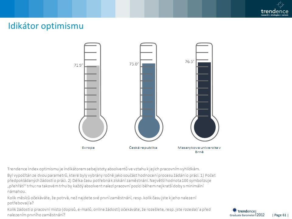 | Page 61 | Idikátor optimismu Trendence Index optimismu je indikátorem sebejistoty absolventů ve vztahu k jejich pracovním vyhlídkám. Byl vypočítán z