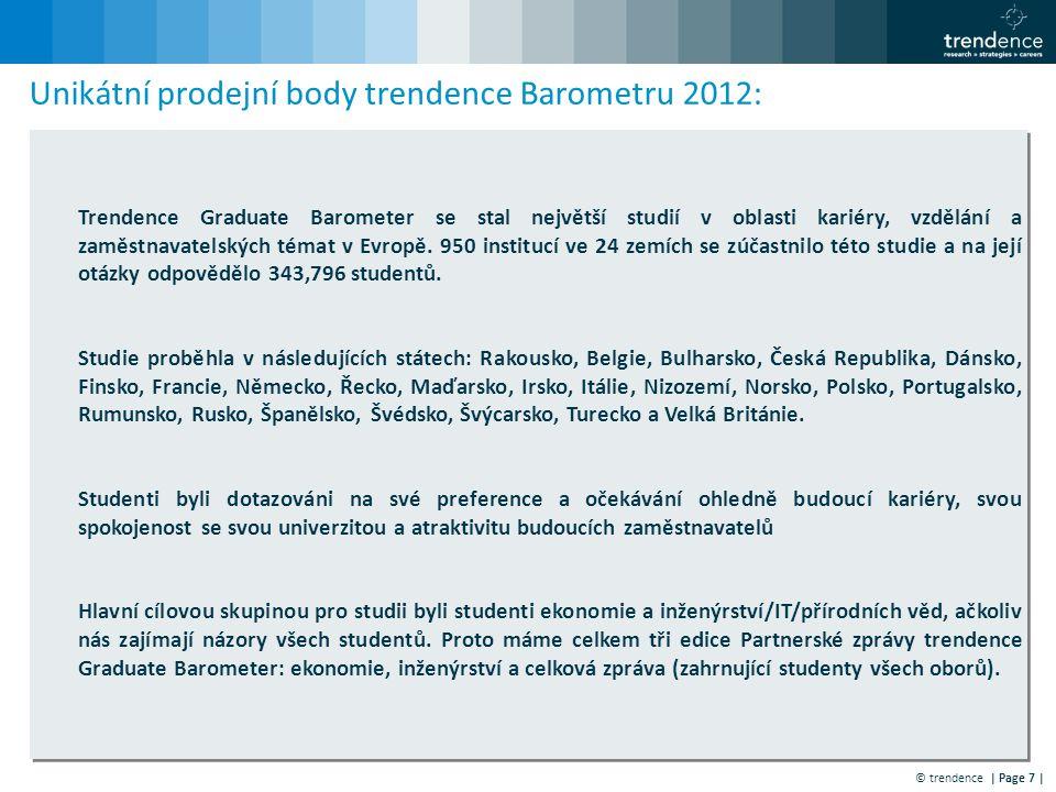 © trendence | Page 7 | Trendence Graduate Barometer se stal největší studií v oblasti kariéry, vzdělání a zaměstnavatelských témat v Evropě. 950 insti