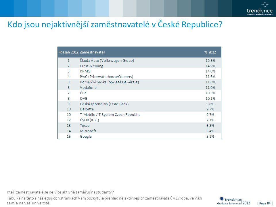 | Page 84 | Kdo jsou nejaktivnější zaměstnavatelé v České Republice? Kteří zaměstnavatelé se nejvíce aktivně zaměřují na studenty? Tabulka na této a n