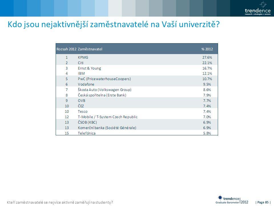 | Page 85 | Kdo jsou nejaktivnější zaměstnavatelé na Vaší univerzitě? Kteří zaměstnavatelé se nejvíce aktivně zaměřují na studenty?