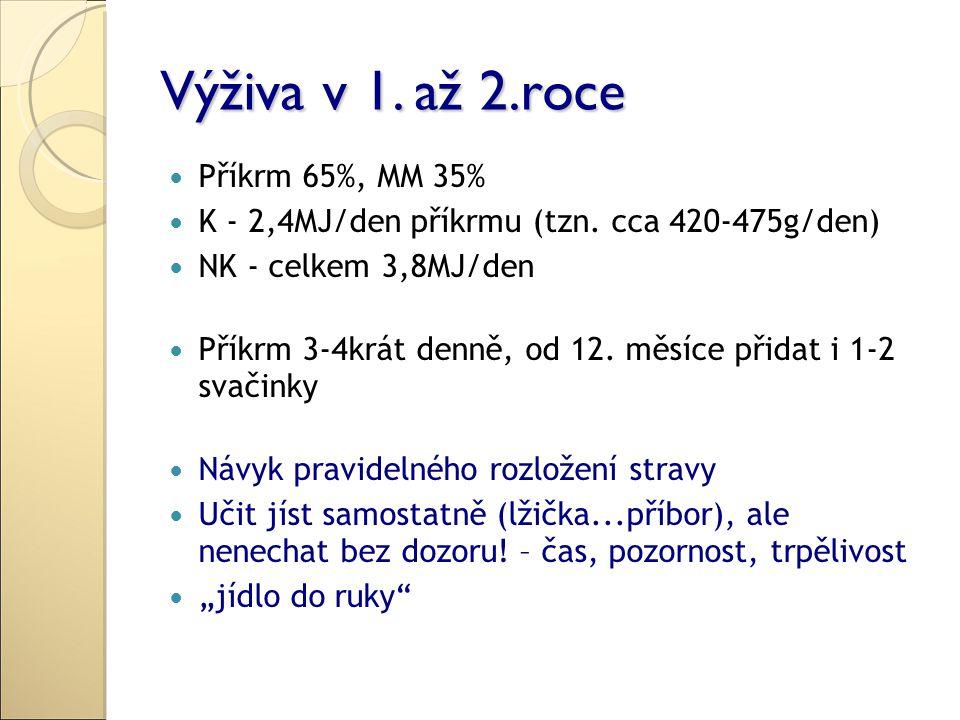 Výživa v 1.až 2.roce Příkrm 65%, MM 35% K - 2,4MJ/den příkrmu (tzn.