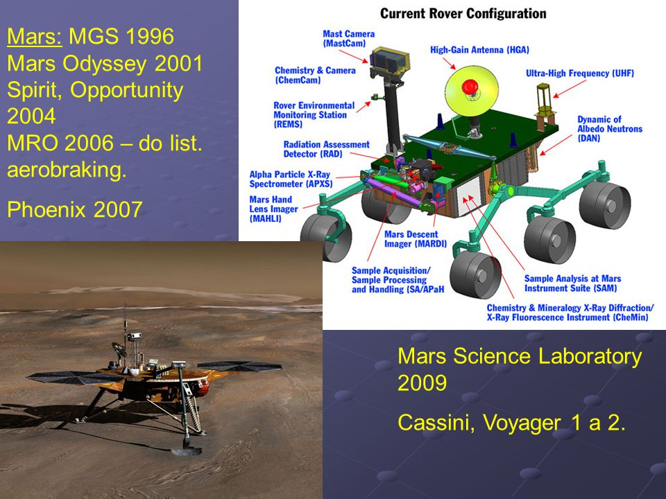 Mars Science Laboratory 2009 Cassini, Voyager 1 a 2. Mars: MGS 1996 Mars Odyssey 2001 Spirit, Opportunity 2004 MRO 2006 – do list. aerobraking. Phoeni