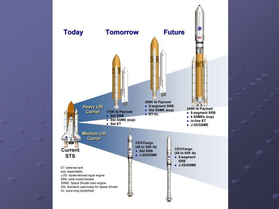 Neúspěch: Contour – 3.7.2002 start, 15.8.02 selhal motor Star 30BP – sonda zničena.