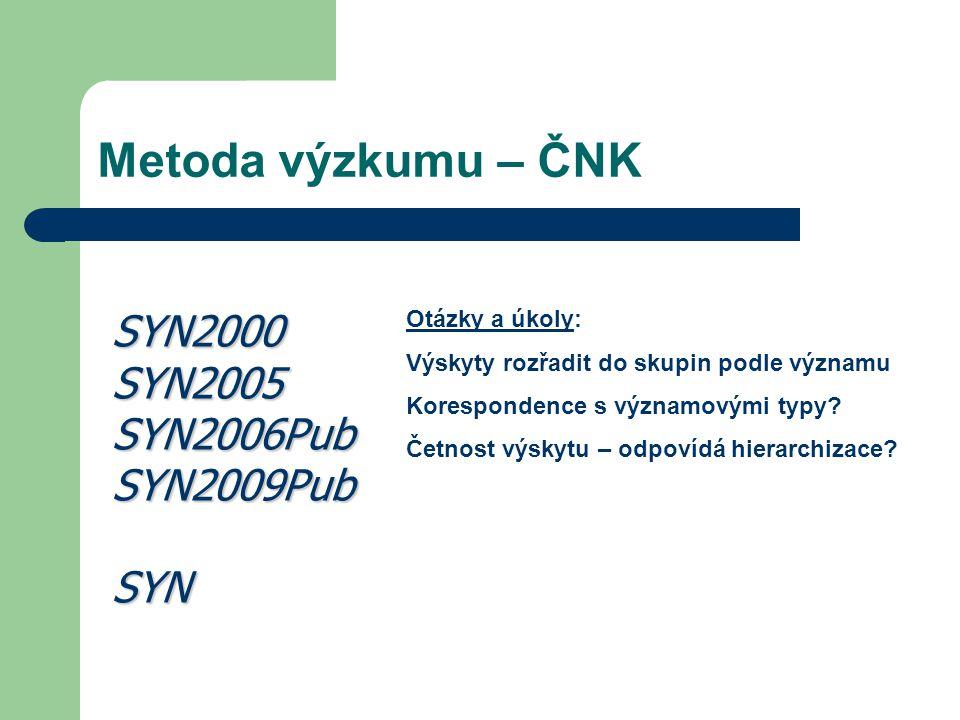 """Metoda výzkumu – ČNK Cn číslovky základní >=5 [tag= Cn.* ] Cl číslovky základní 1-4 """"půl sto a tisíc (nesubst.) [tag= Cl.* ] Tag > frekvenční distribuce"""