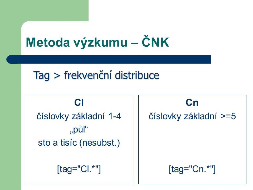 Metoda výzkumu – ČNK Cn číslovky základní >=5 [tag=