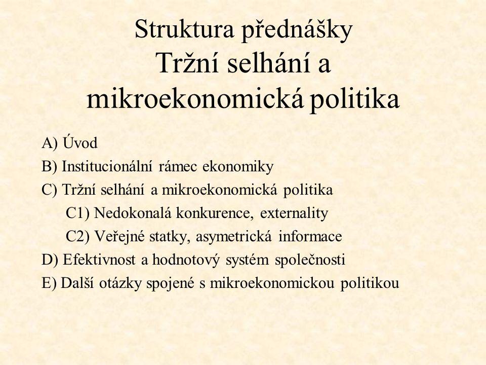 Struktura přednášky Tržní selhání a mikroekonomická politika A) Úvod B) Institucionální rámec ekonomiky C) Tržní selhání a mikroekonomická politika C1