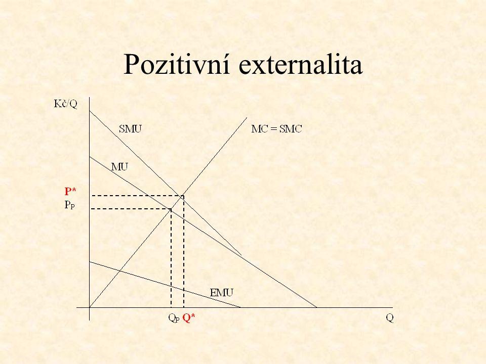 Pozitivní externalita