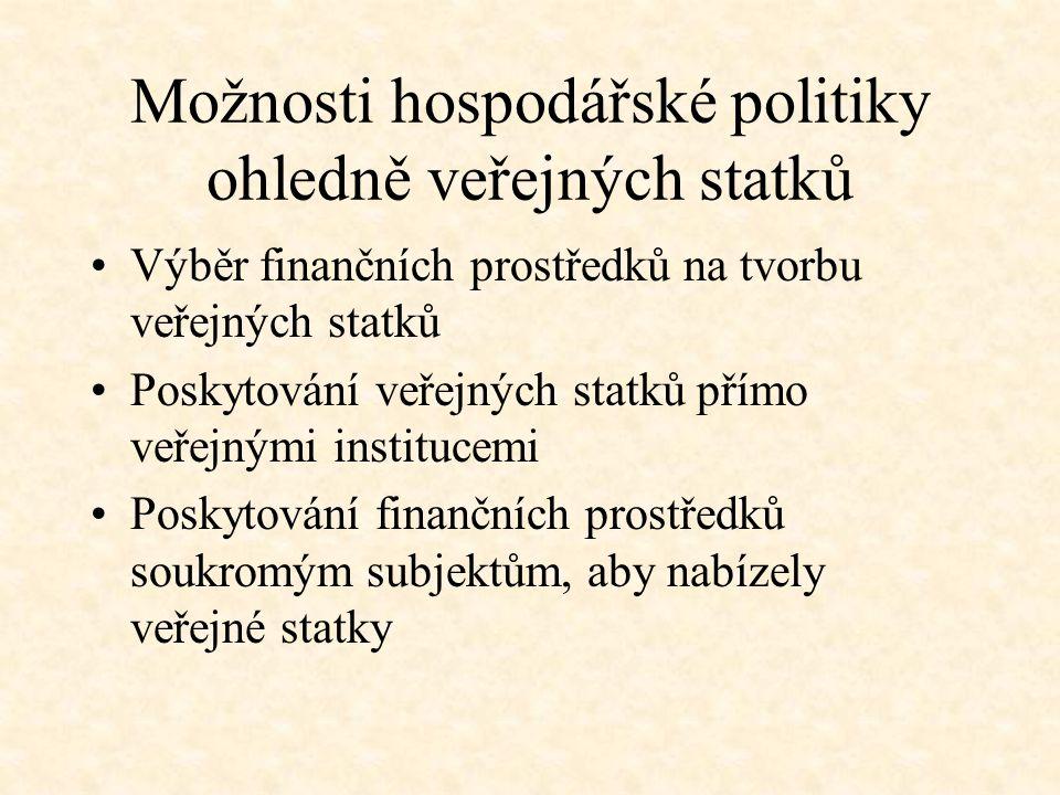 Možnosti hospodářské politiky ohledně veřejných statků Výběr finančních prostředků na tvorbu veřejných statků Poskytování veřejných statků přímo veřej