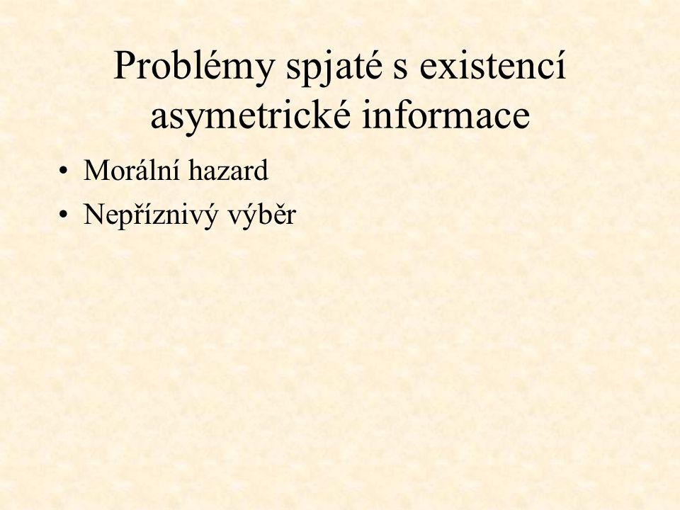 Problémy spjaté s existencí asymetrické informace Morální hazard Nepříznivý výběr