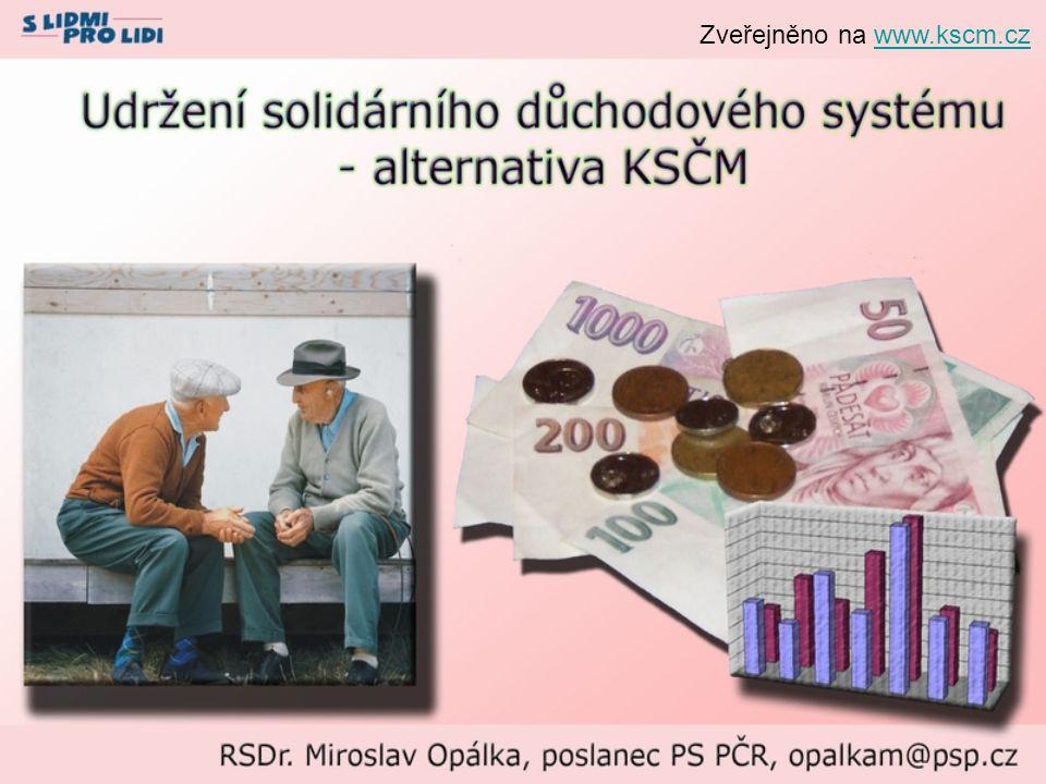 12 Neopomenutelné faktory při řešení dalšího směrování státního důchodového systému 1.Demografické: - pokles plodnosti - prodlužování života - migrace 3.