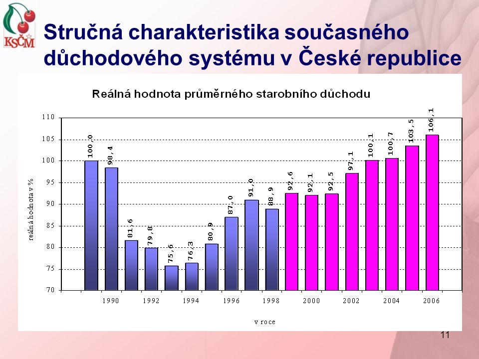 11 Stručná charakteristika současného důchodového systému v České republice