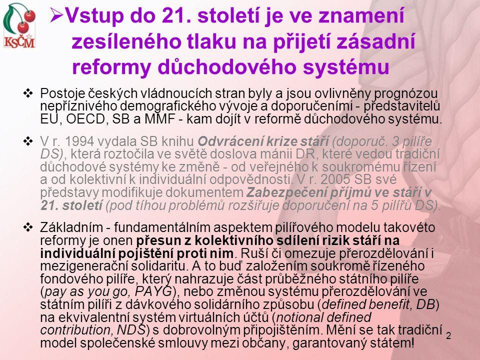 2  Vstup do 21. století je ve znamení zesíleného tlaku na přijetí zásadní reformy důchodového systému  Postoje českých vládnoucích stran byly a jsou