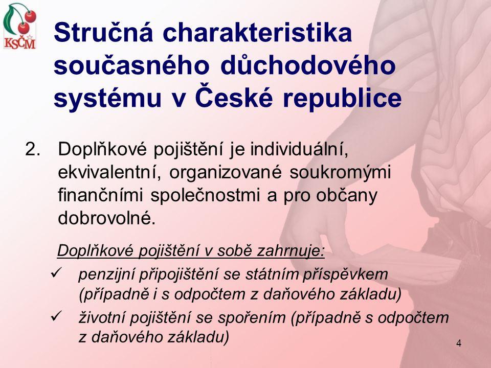 15 POČTY NAROZENÝCH DĚTÍ V ČR 1944: 230 183 1974: 194 215 200 tis.