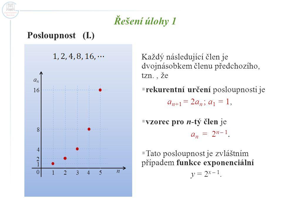 Každý následující člen se rovná polovině členu předchozího, tzn., že  rekurentní určení posloupnosti je  vzorec pro n-tý člen je  Tato posloupnost je zvláštním případem funkce exponenciální n 3 0 anan 0,75 3 1,5 6 241 5 Posloupnost (II.)