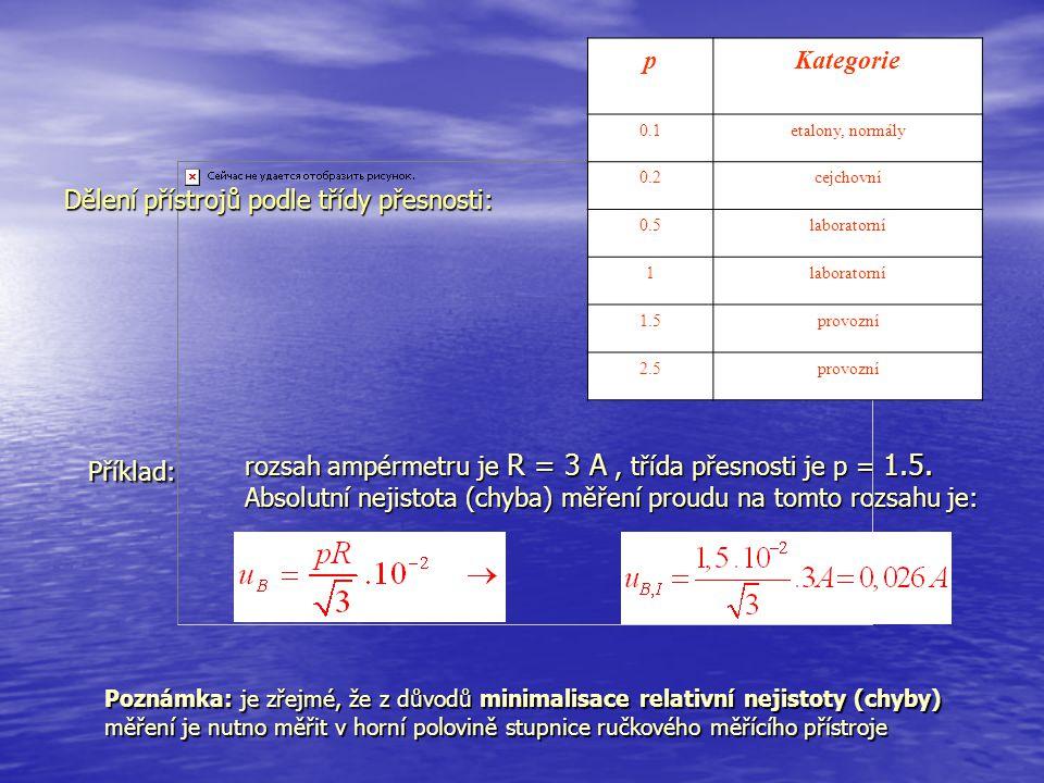 Příklad: rozsah ampérmetru je R = 3 A, třída přesnosti je p = 1.5. Absolutní nejistota (chyba) měření proudu na tomto rozsahu je: pKategorie 0.1etalon