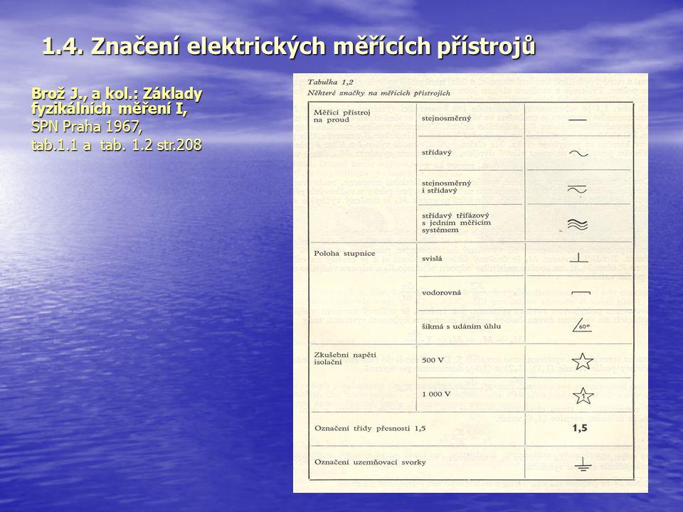 1.4. Značení elektrických měřících přístrojů Brož J., a kol.: Základy fyzikálních měření I, SPN Praha 1967, tab.1.1 a tab. 1.2 str.208