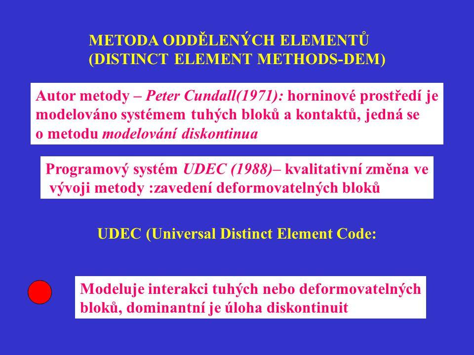 METODA ODDĚLENÝCH ELEMENTŮ (DISTINCT ELEMENT METHODS-DEM) Autor metody – Peter Cundall(1971): horninové prostředí je modelováno systémem tuhých bloků a kontaktů, jedná se o metodu modelování diskontinua Programový systém UDEC (1988)– kvalitativní změna ve vývoji metody :zavedení deformovatelných bloků UDEC (Universal Distinct Element Code: Modeluje interakci tuhých nebo deformovatelných bloků, dominantní je úloha diskontinuit