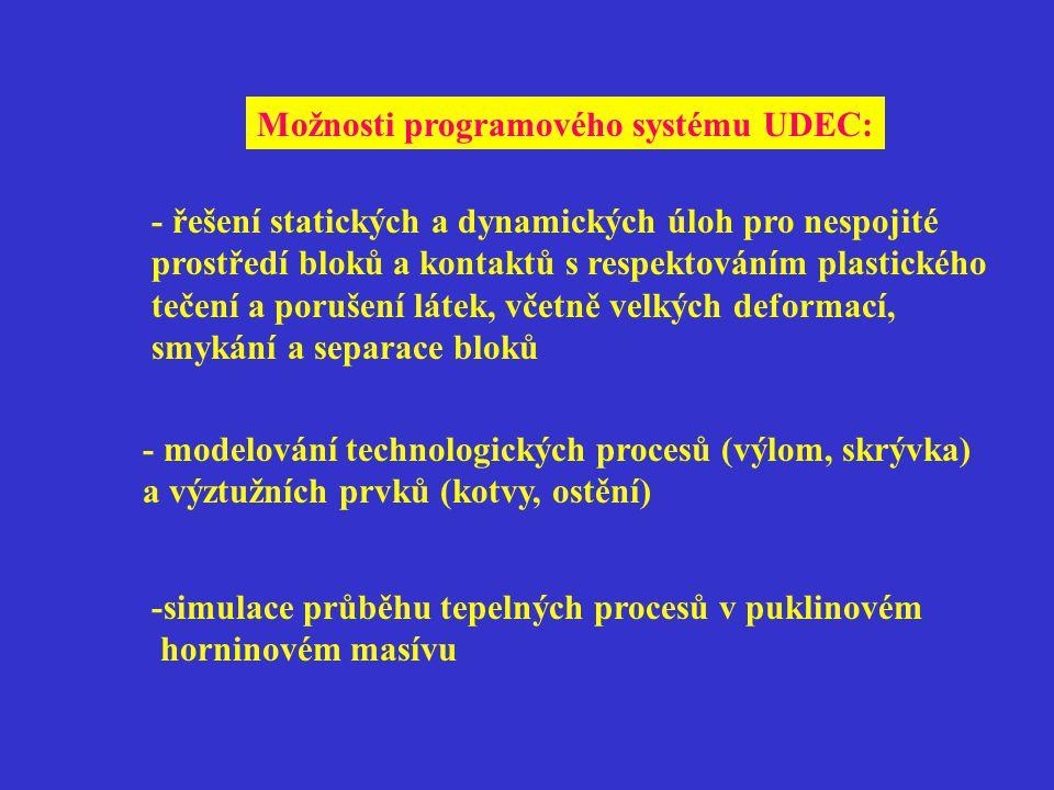Možnosti programového systému UDEC: - řešení statických a dynamických úloh pro nespojité prostředí bloků a kontaktů s respektováním plastického tečení a porušení látek, včetně velkých deformací, smykání a separace bloků - modelování technologických procesů (výlom, skrývka) a výztužních prvků (kotvy, ostění) -simulace průběhu tepelných procesů v puklinovém horninovém masívu