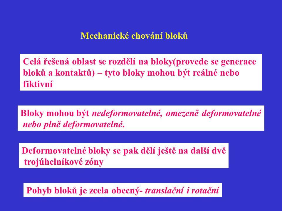 Mechanické chování bloků Bloky mohou být nedeformovatelné, omezeně deformovatelné nebo plně deformovatelné.