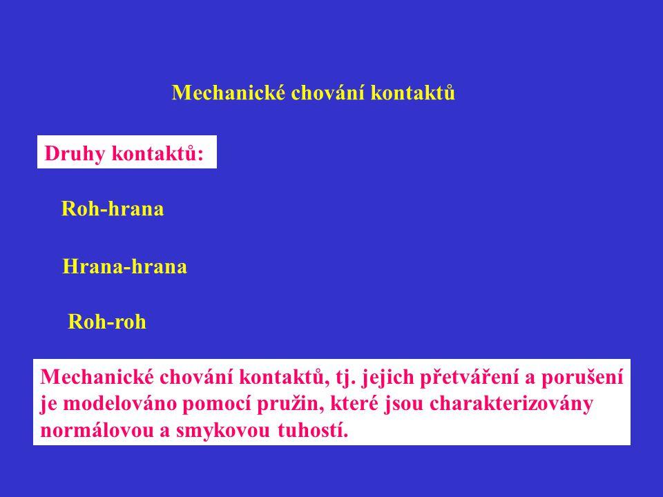 Mechanické chování kontaktů Druhy kontaktů: Roh-hrana Hrana-hrana Roh-roh Mechanické chování kontaktů, tj.