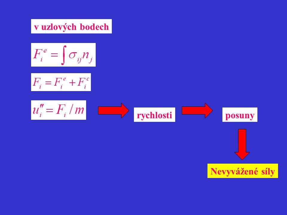 Modelování proudění v puklinách: Je využíván systém domén (oblastí), na něž jsou kontakty mezi bloky rozděleny.