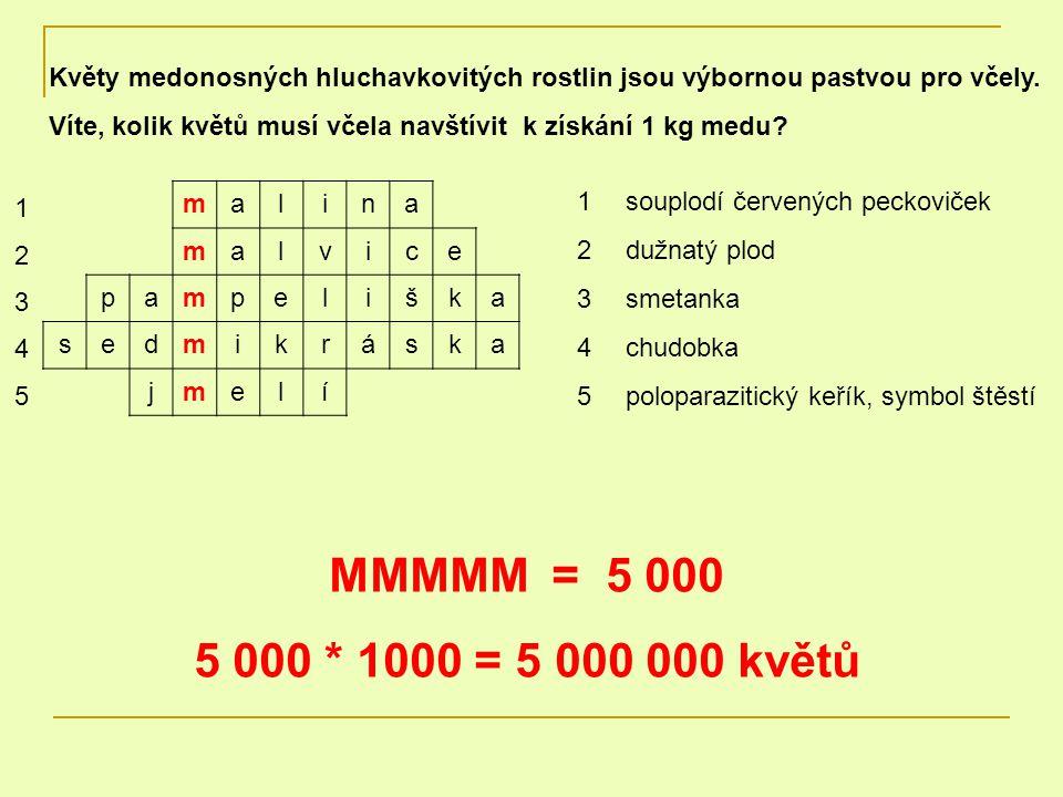 1 - ttp://cs.wikipedia.org/wiki/Soubor:Illustration_Lamium_purpureum0.jpgttp://cs.wikipedia.org/wiki/Soubor:Illustration_Lamium_purpureum0.jpg ostatní fota vlastní