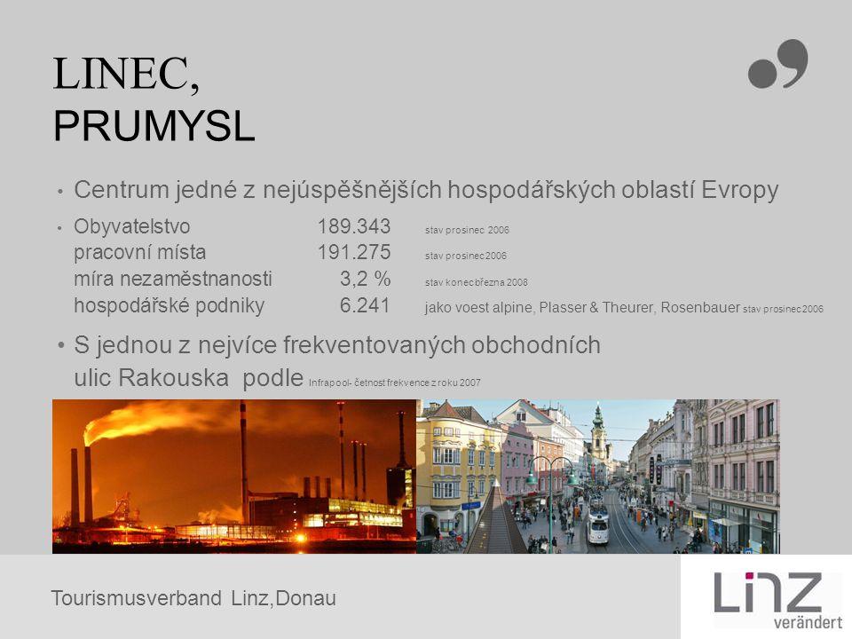 Tourismusverband Linz,Donau LINEC, PRUMYSL Centrum jedné z nejúspěšnějších hospodářských oblastí Evropy Obyvatelstvo 189.343 stav prosinec 2006 pracov