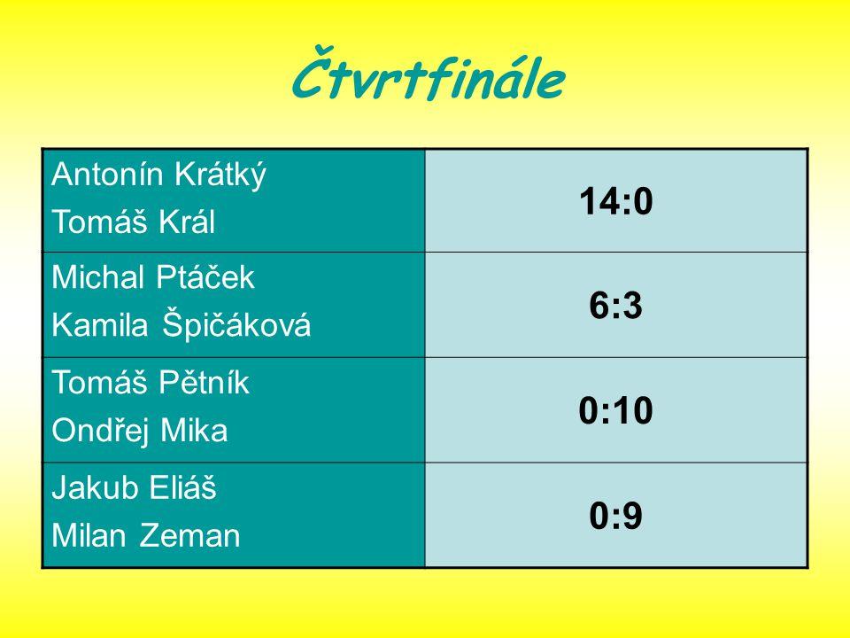 Čtvrtfinále Antonín Krátký Tomáš Král 14:0 Michal Ptáček Kamila Špičáková 6:3 Tomáš Pětník Ondřej Mika 0:10 Jakub Eliáš Milan Zeman 0:9