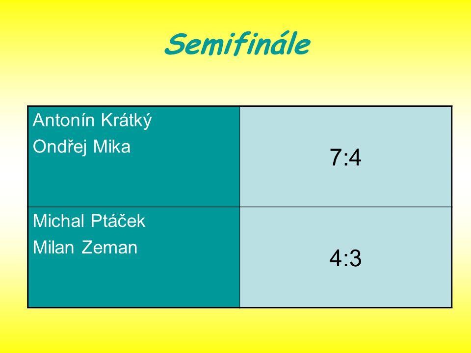 FINÁLE Antonín Krátký Milan Zeman 4:3p Souboj o 3. místo Ondřej Mika Michal Ptáček 5:1