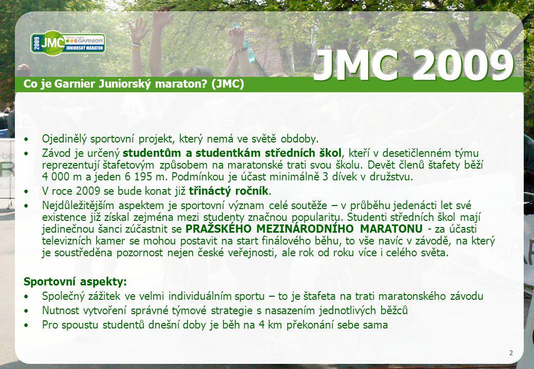 2 Co je Garnier Juniorský maraton. (JMC) Ojedinělý sportovní projekt, který nemá ve světě obdoby.