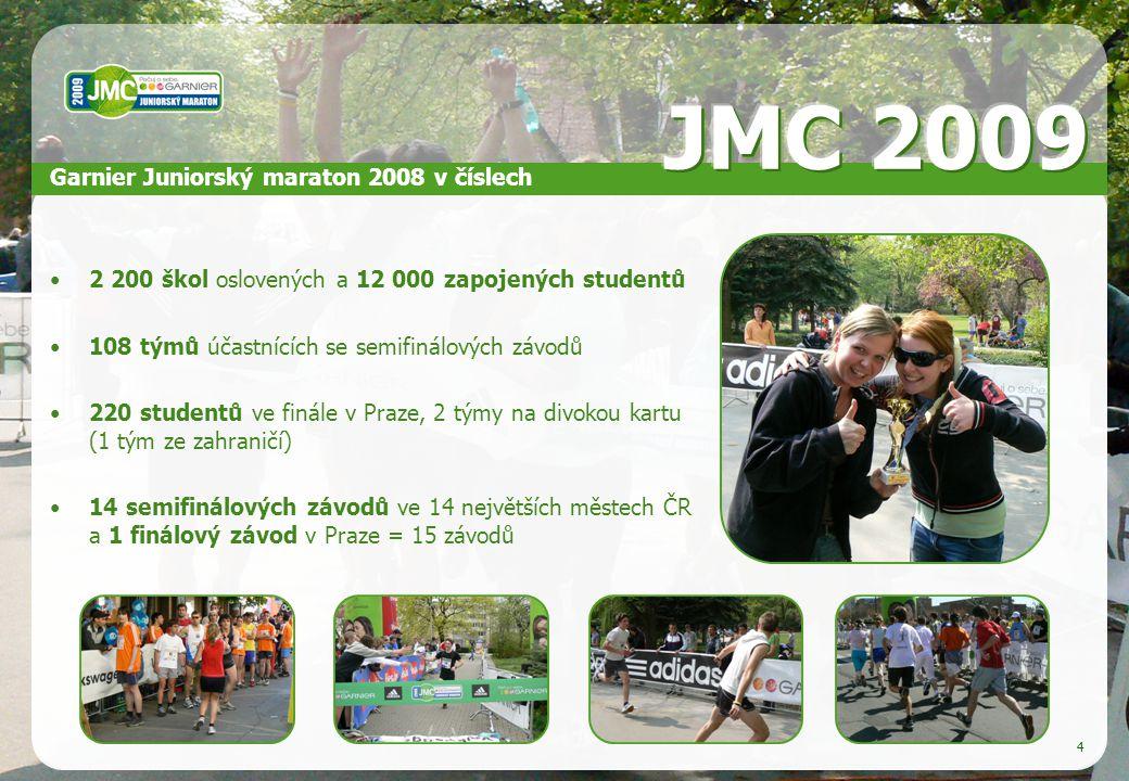 4 Garnier Juniorský maraton 2008 v číslech 2 200 škol oslovených a 12 000 zapojených studentů 108 týmů účastnících se semifinálových závodů 220 studentů ve finále v Praze, 2 týmy na divokou kartu (1 tým ze zahraničí) 14 semifinálových závodů ve 14 největších městech ČR a 1 finálový závod v Praze = 15 závodů