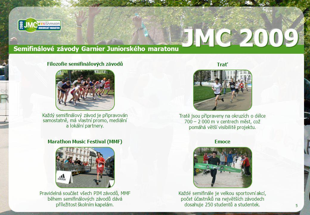 5 Semifinálové závody Garnier Juniorského maratonu Každý semifinálový závod je připravován samostatně, má vlastní promo, mediální a lokální partnery.