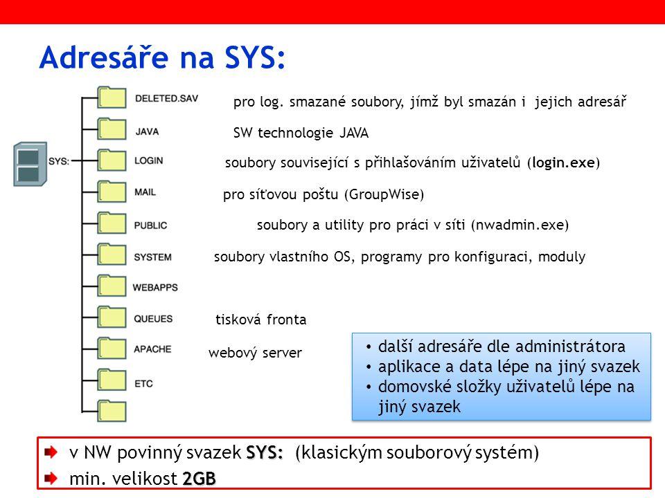 Adresáře na SYS: soubory vlastního OS, programy pro konfiguraci, moduly soubory související s přihlašováním uživatelů (login.exe) soubory a utility pro práci v síti (nwadmin.exe) pro síťovou poštu (GroupWise) pro log.