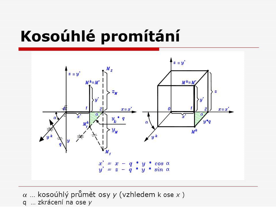 Kosoúhlé promítání  … kosoúhlý průmět osy y (vzhledem k ose x ) q … zkrácení na ose y