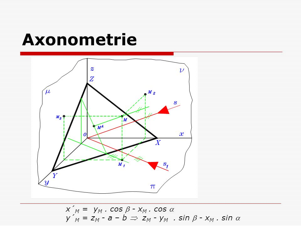 Axonometrie x´ M = y M. cos  - x M. cos  y´ M = z M - a – b  z M - y M. sin  - x M. sin 