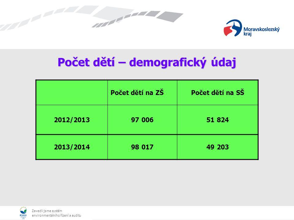 Zavedli jsme systém environmentálního řízení a auditu Počet dětí – demografický údaj Počet dětí na ZŠPočet dětí na SŠ 2012/201397 00651 824 2013/201498 01749 203
