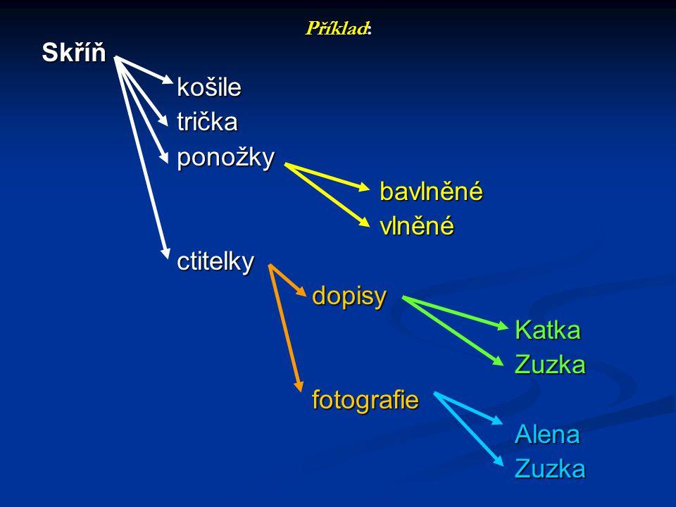 Příklad: Skříň košile trička ponožky bavlněné vlněné ctitelky dopisy Katka Zuzka fotografie Alena Zuzka