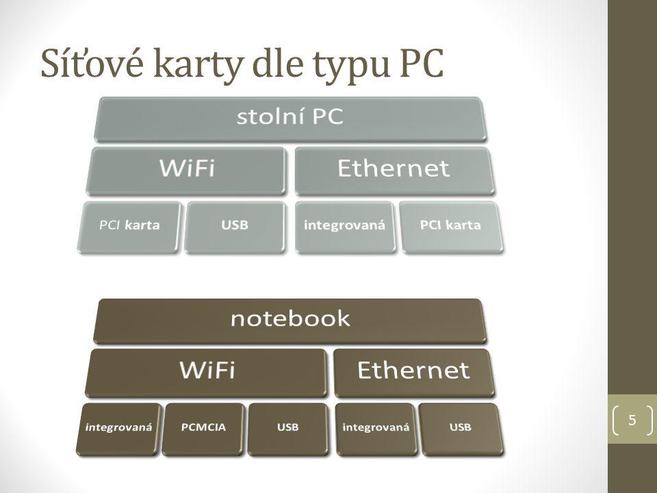 5 Síťové karty dle typu PC
