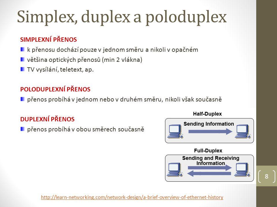8 Simplex, duplex a poloduplex SIMPLEXNÍ PŘENOS k přenosu dochází pouze v jednom směru a nikoli v opačném většina optických přenosů (min 2 vlákna) TV vysílání, teletext, ap.