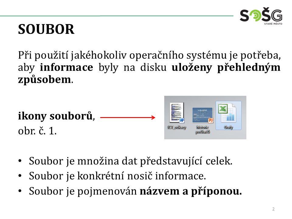 SOUBOR Při použití jakéhokoliv operačního systému je potřeba, aby informace byly na disku uloženy přehledným způsobem.