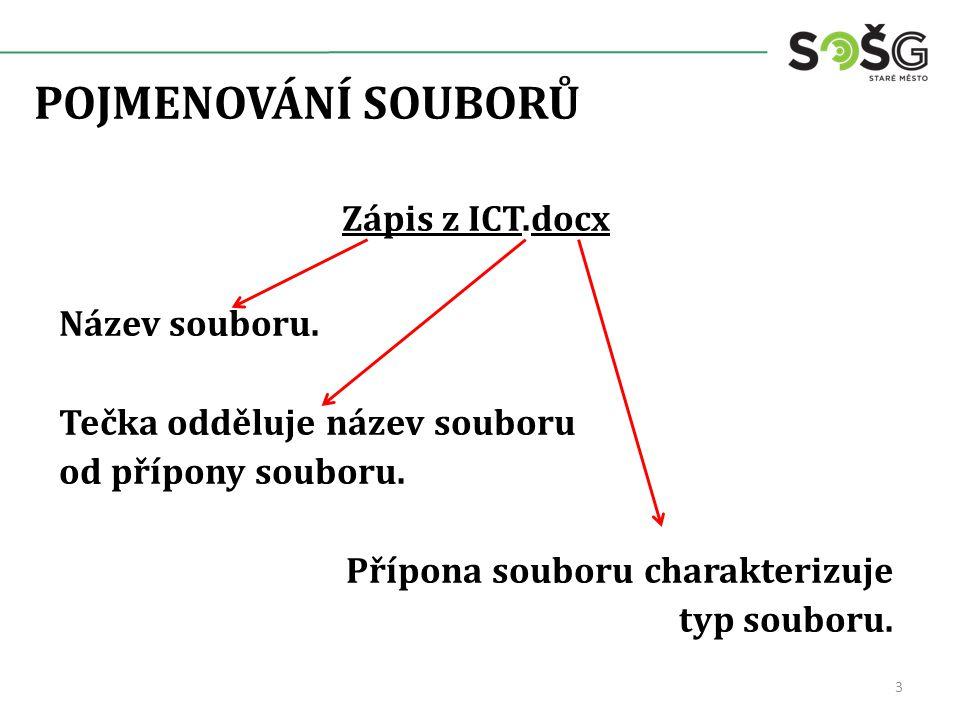 POJMENOVÁNÍ SOUBORŮ Zápis z ICT.docx Název souboru.