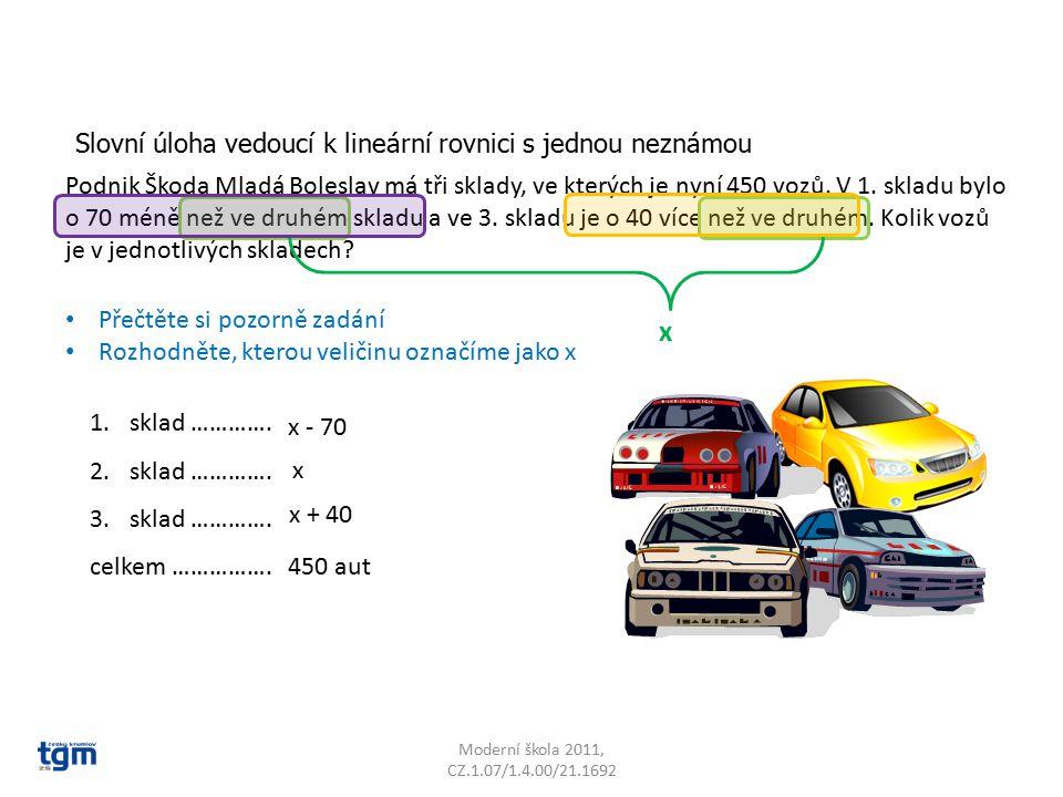 Moderní škola 2011, CZ.1.07/1.4.00/21.1692 Podnik Škoda Mladá Boleslav má tři sklady, ve kterých je nyní 450 vozů.