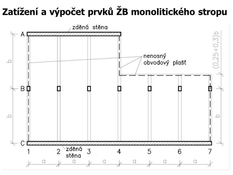 Zatížení a výpočet prvků ŽB monolitického stropu